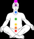 7 chakras dans notre corps